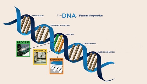 Seaman Corporation DNA